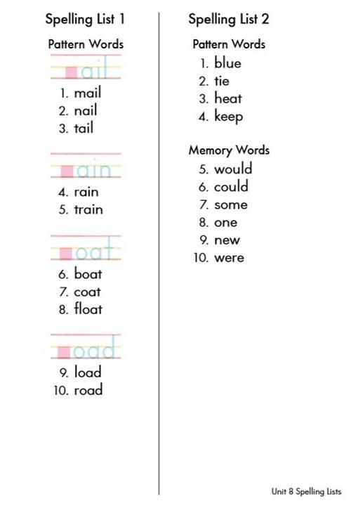 Raab, Mrs  - 1st Grade / SuperKids Spelling Words