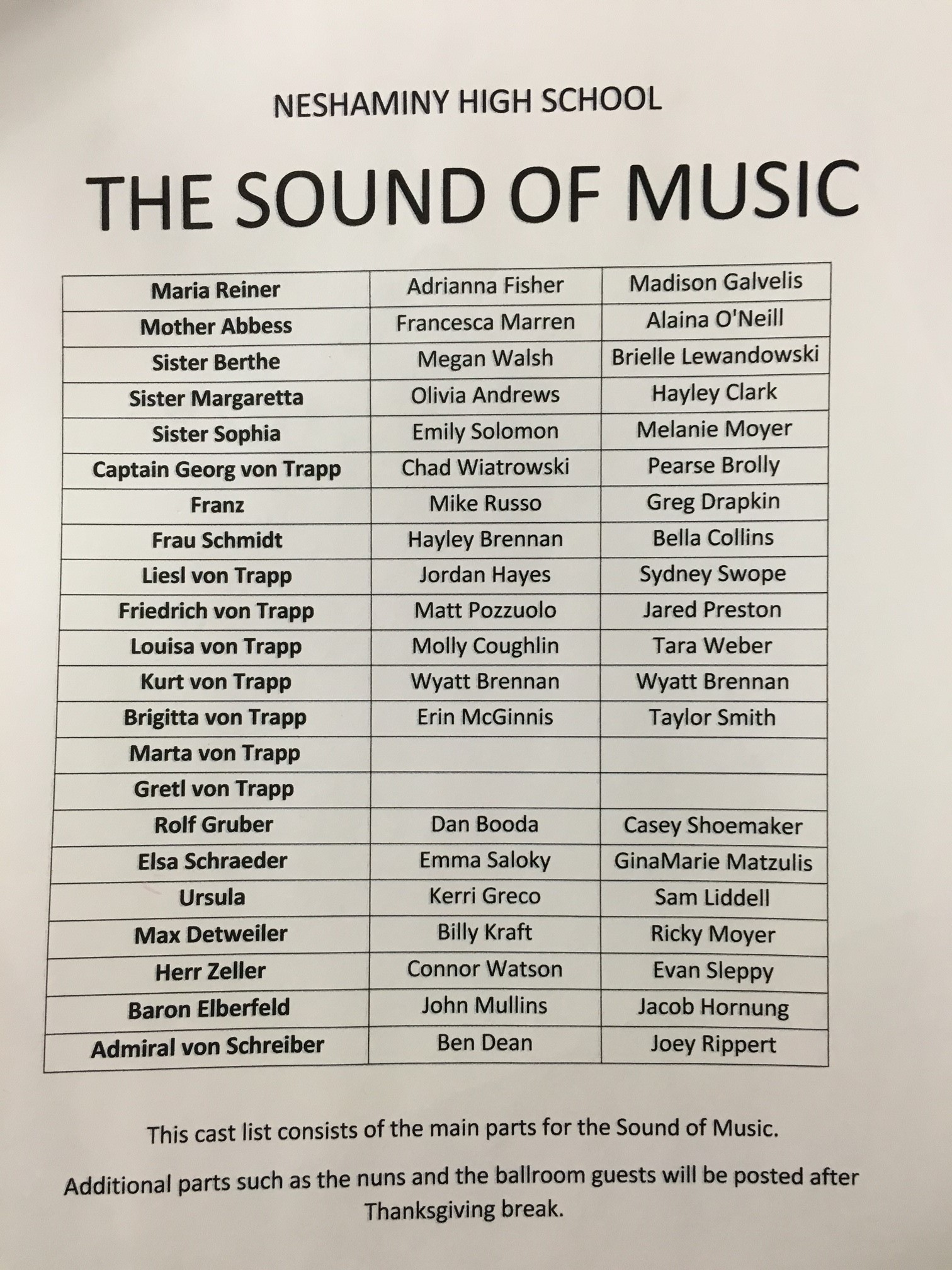 sound of music research paper Bose documented his research in response in the living and in retallack's 1973 book the sound of music and from this study on the effect of music on.