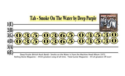 Guitar guitar tabs smoke on the water : Smoke On The Water Tab.jpg